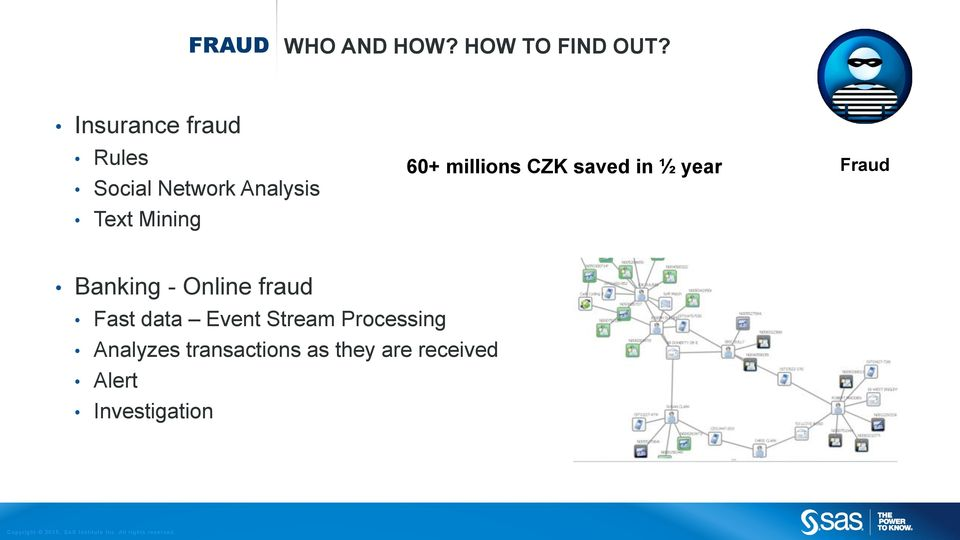 millions CZK saved in ½ year Fraud Banking - Online fraud Fast