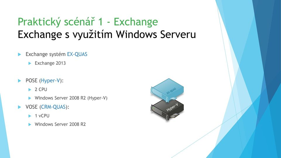 2013 POSE (Hyper-V): 2 CPU Windows Server 2008 R2