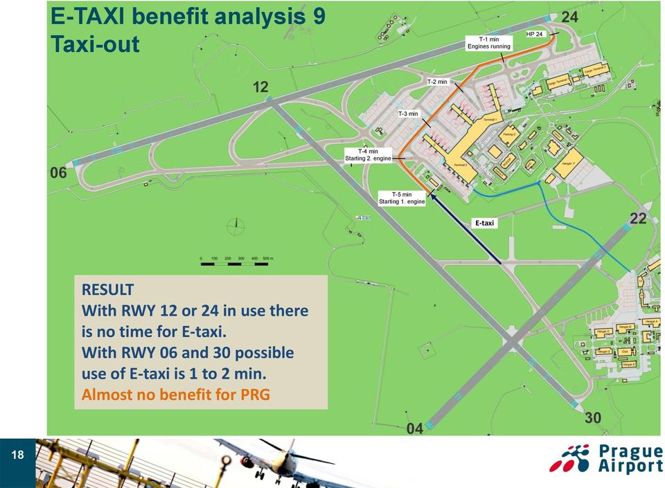 engine E-taxi RESULT With RWY 12 or 24 in use there is no time for