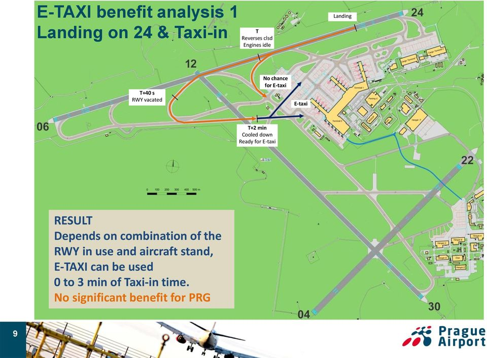 Ready for E-taxi RESULT Depends on combination of the RWY in use and aircraft