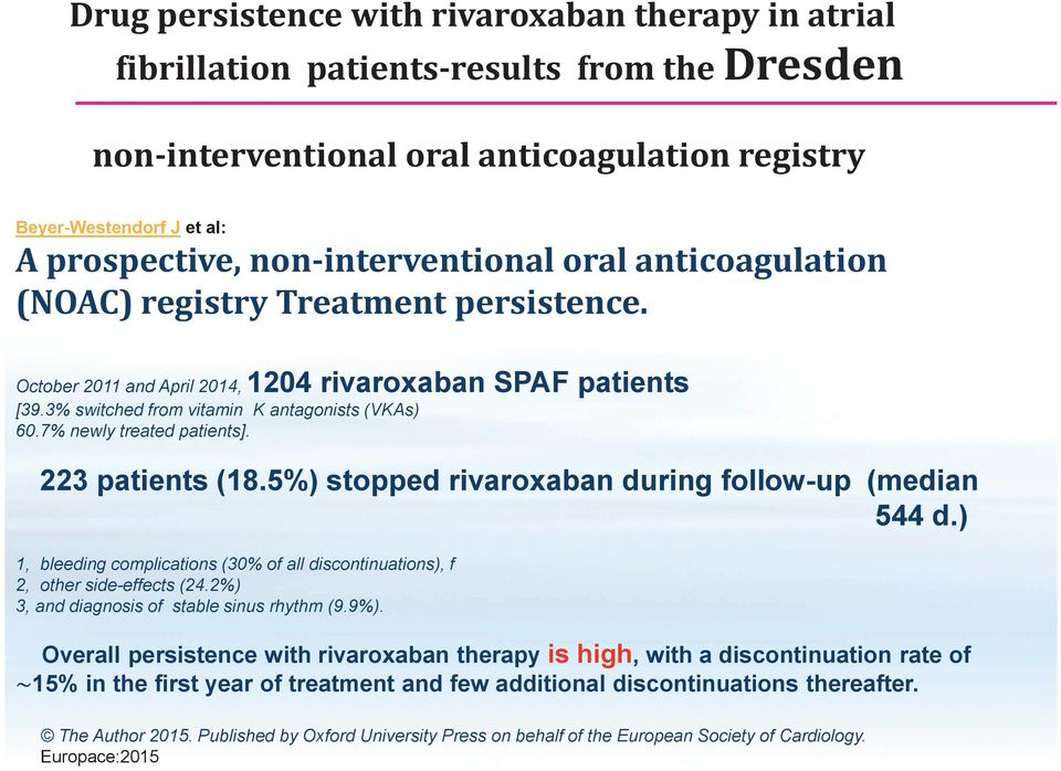 7% newly treated patients]. 223 patients (18.5%) stopped rivaroxaban during follow-up (median 544 d.) 1, bleeding complications (30% of all discontinuations), f 2, other side-effects (24.