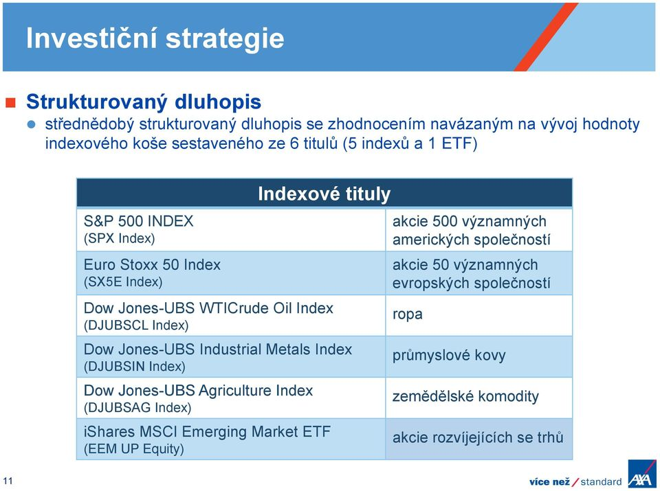 Jones-UBS Industrial Metals Index (DJUBSIN Index) Dow Jones-UBS Agriculture Index (DJUBSAG Index) ishares MSCI Emerging Market ETF (EEM UP Equity) akcie