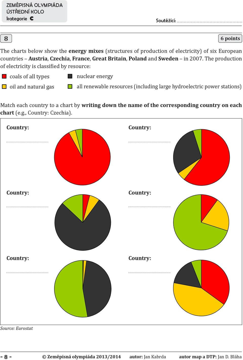 power stations) Match nuclear each Country: country Country: energyto a chart by writing down the name Country: of the Country: corresponding country on each chart (e.g., Poland Country: Poland Czechia).