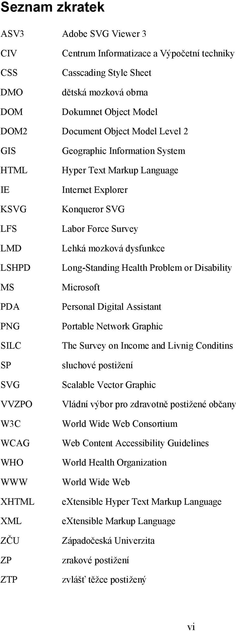 Survey Lehká mozková dysfunkce Long-Standing Health Problem or Disability Microsoft Personal Digital Assistant Portable Network Graphic The Survey on Income and Livnig Conditins sluchové postižení