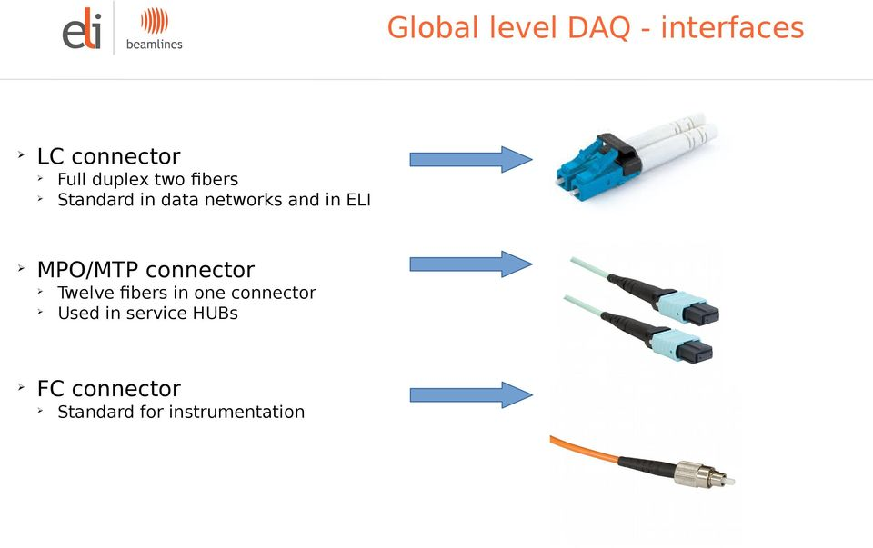 networks and in ELI Twelve fibers in one connector