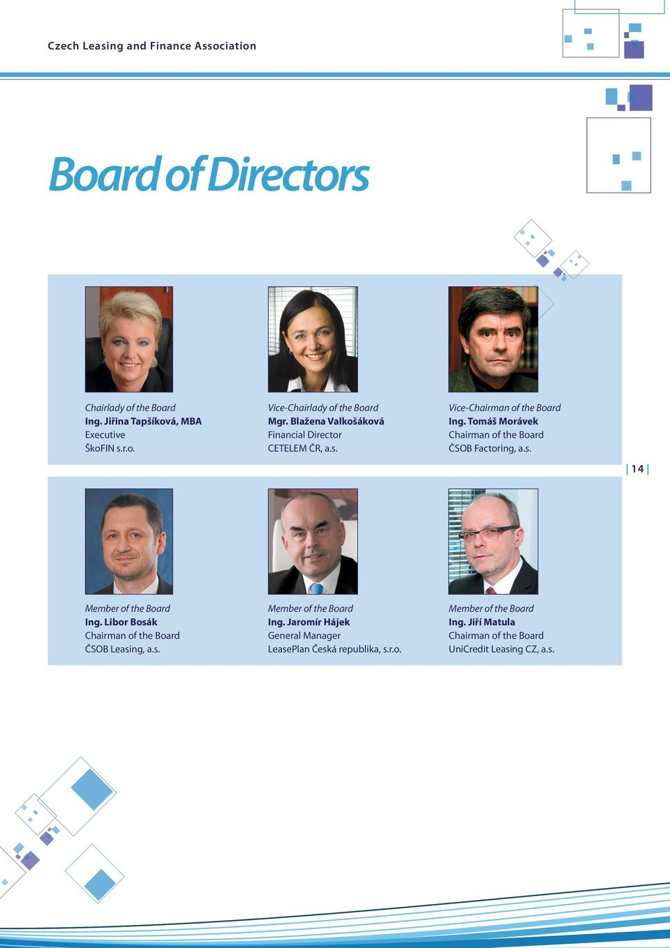 s. ČSOB Factoring, a.s. 14 Member of the Board Member of the Board Member of the Board Ing. Libor Bosák Ing. Jaromír Hájek Ing.