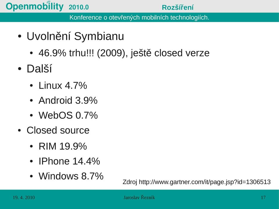 9% WebOS 0.7% Closed source RIM 19.9% IPhone 14.4% Windows 8.