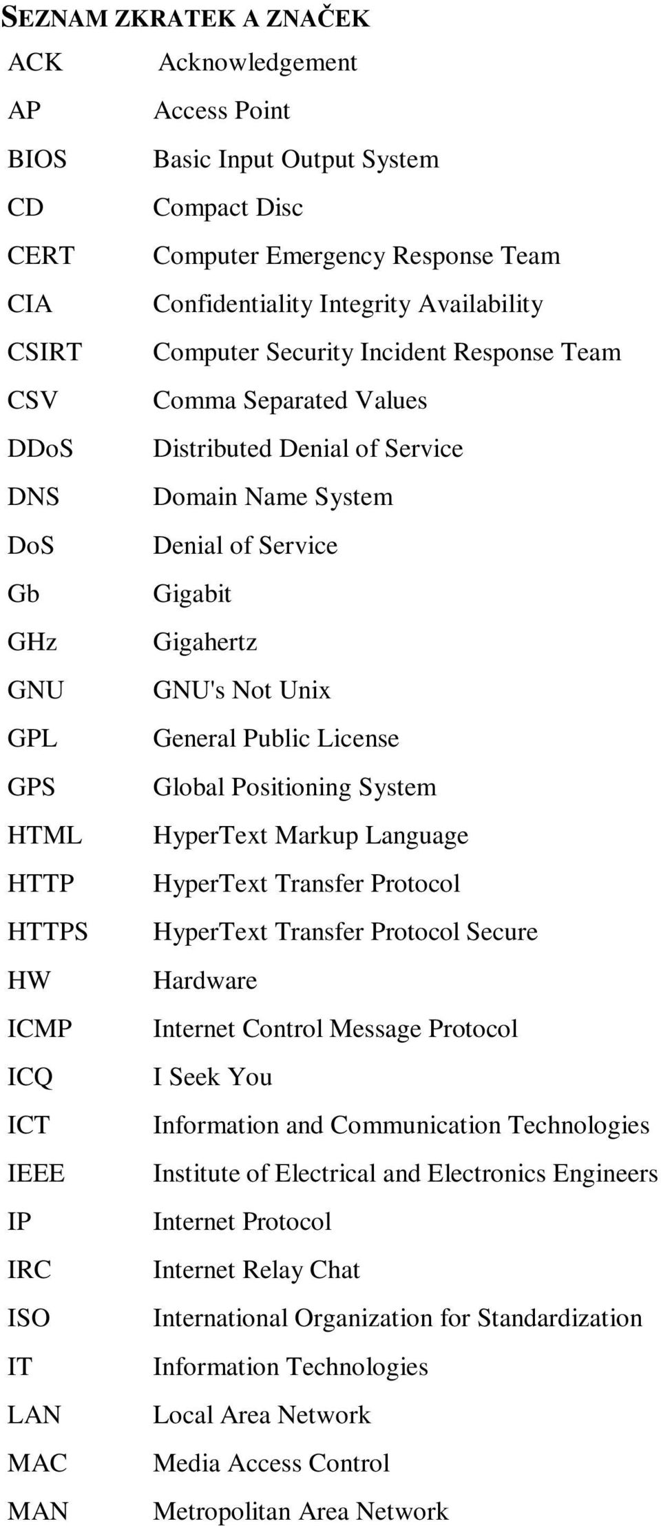 General Public License GPS Global Positioning System HTML HyperText Markup Language HTTP HyperText Transfer Protocol HTTPS HyperText Transfer Protocol Secure HW Hardware ICMP Internet Control Message
