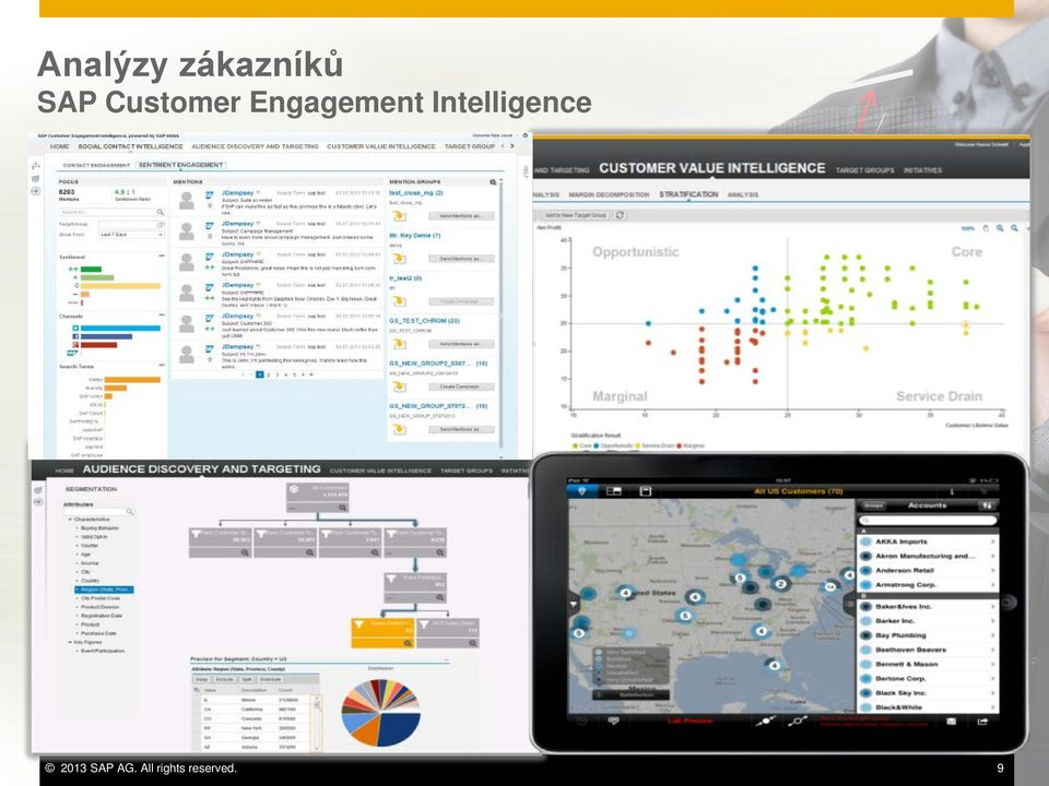 Discovery & Targeting Customer Value Intelligence Social Contact