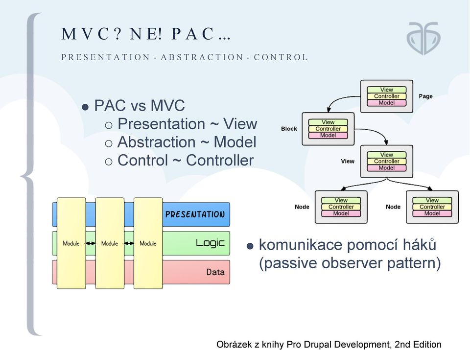 Presentation ~ View Abstraction ~ Model Control ~