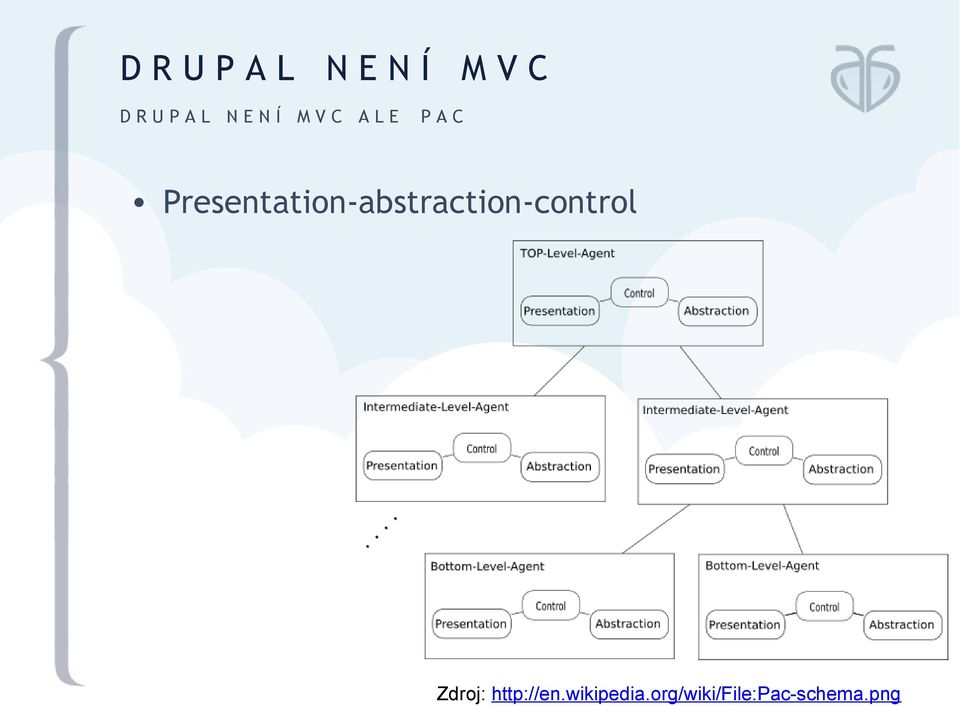 Presentation-abstraction-control