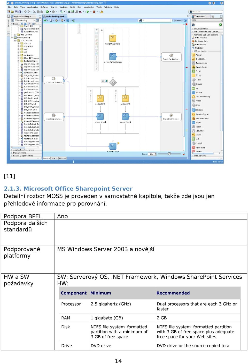 NET Framework, Windows SharePoint Services HW: Component Minimum Recommended Processor 2.