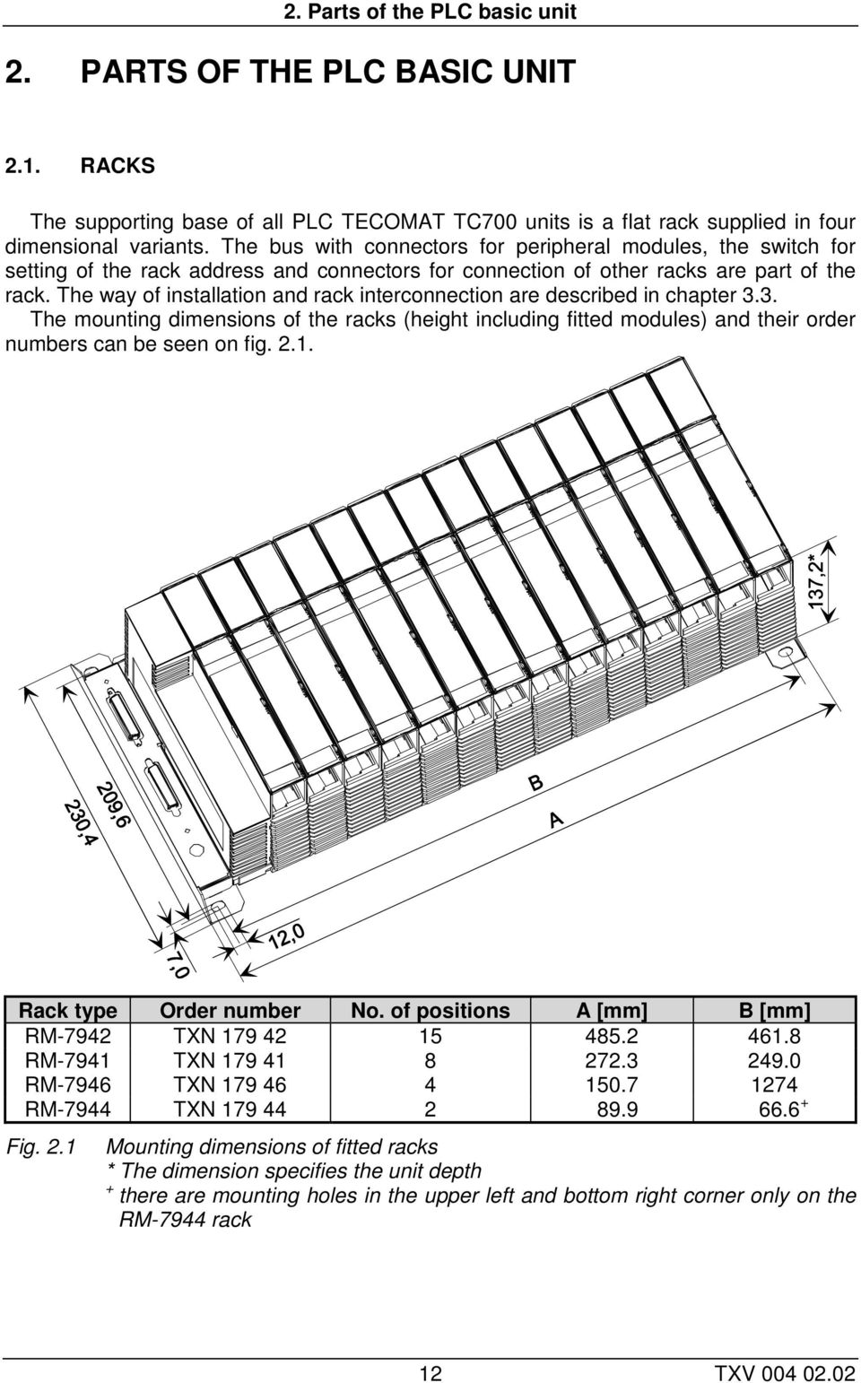 The way of installation and rack interconnection are described in chapter 3.3. The mounting dimensions of the racks (height including fitted modules) and their order numbers can be seen on fig. 2.1.