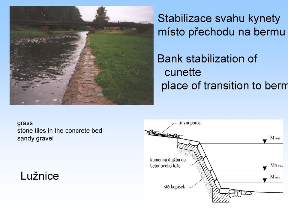 place of transition to berm grass stone