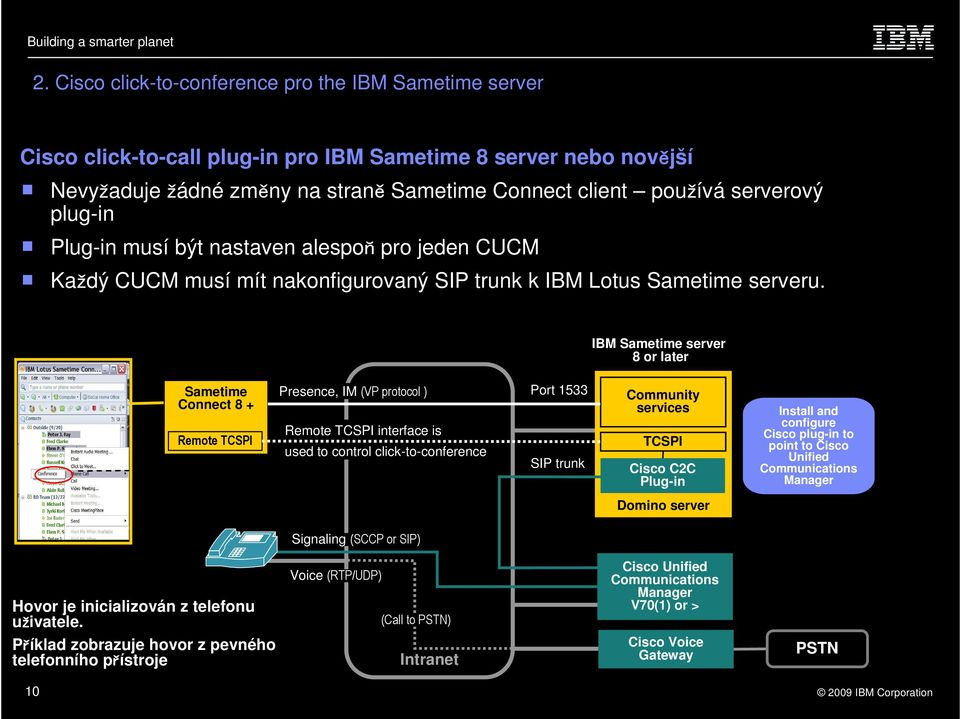 IBM Sametime server 8 or later Sametime Connect 8 + Remote TCSPI Presence, IM (VP protocol ) Remote TCSPI interface is used to control click-to-conference Port 1533 SIP trunk Community services TCSPI