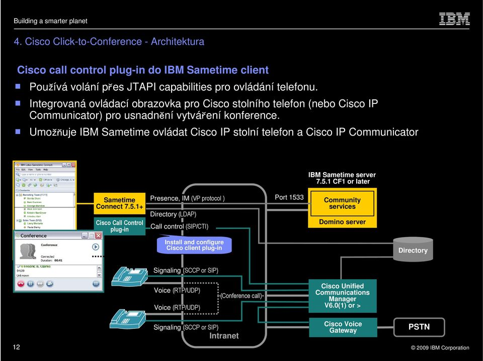 Umožňuje IBM Sametime ovládat Cisco IP stolní telefon a Cisco IP Communicator IBM Sametime server 7.5.