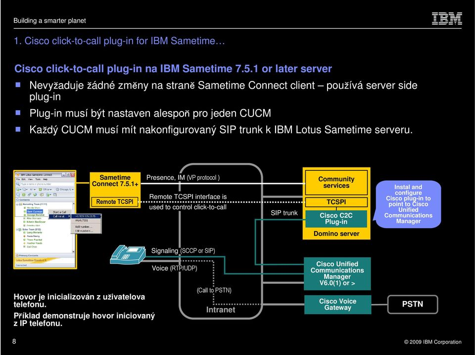 IBM Lotus Sametime serveru. IBM Sametime server 7.5.