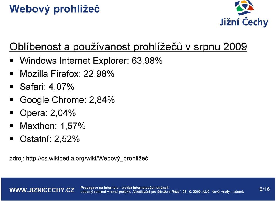 Safari: 4,07% Google Chrome: 2,84% Opera: 2,04% Maxthon: 1,57%