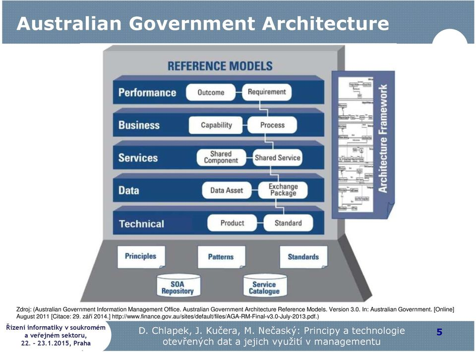 Version 3.0. In: Australian Government. [Online] August 2011 [Citace: 29.