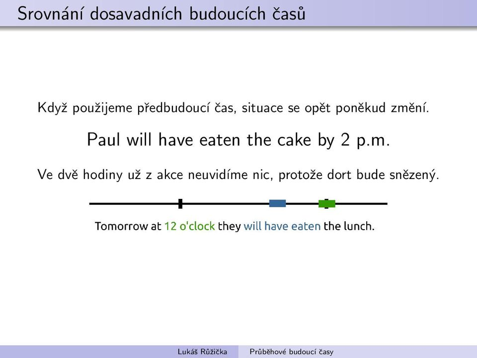 Paul will have eaten the cake by 2 p.m.