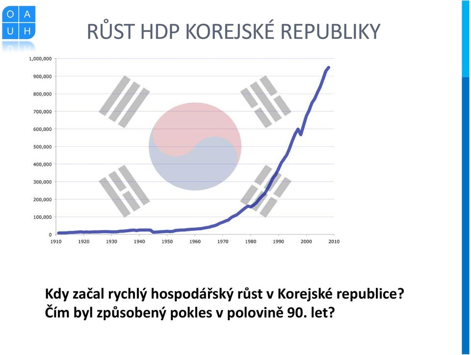 Korejské republice?