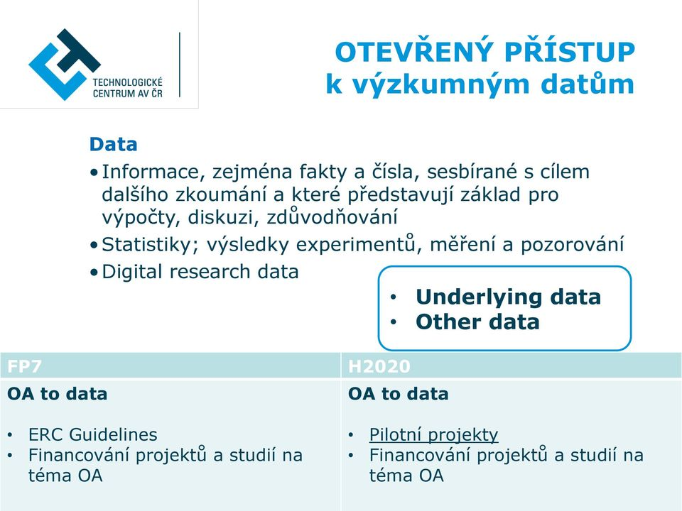pozorování Digital research data Underlying data Other data FP7 OA to data ERC Guidelines