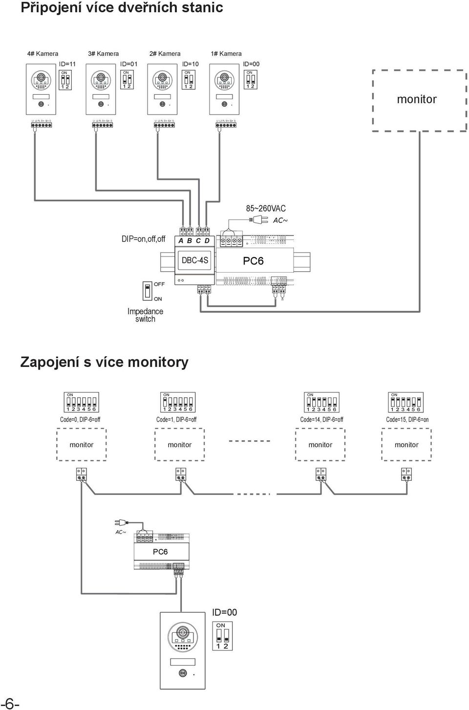 S2+ S- 85~260VAC AC~ DIP=on,off,off A B C D DBC-4S PC6 OFF Impedance switch Zapojení s