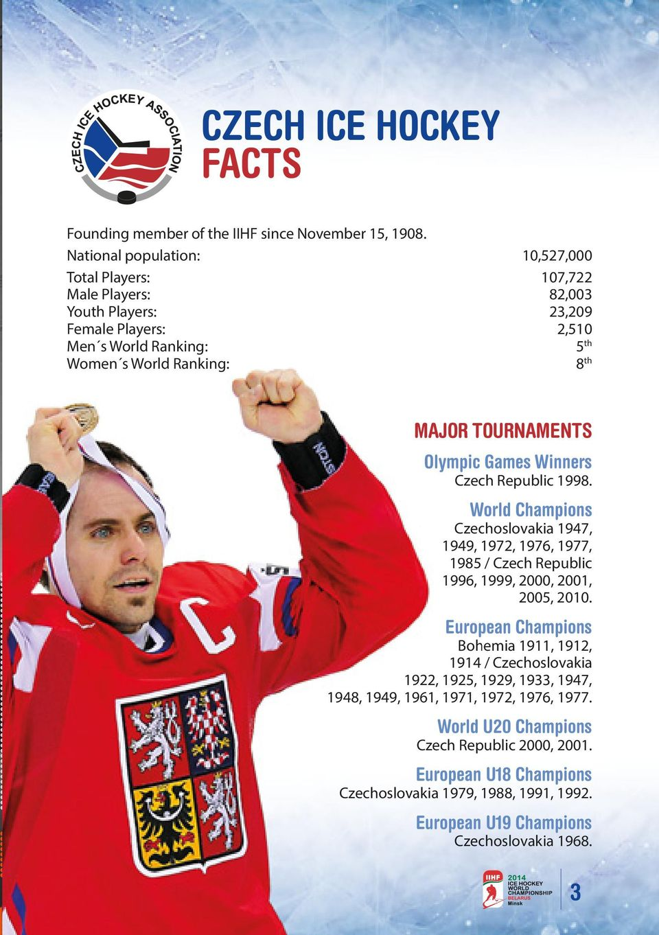 TOURNAMENTS Olympic Games Winners Czech Republic 1998. World Champions Czechoslovakia 1947, 1949, 1972, 1976, 1977, 1985 / Czech Republic 1996, 1999, 2000, 2001, 2005, 2010.
