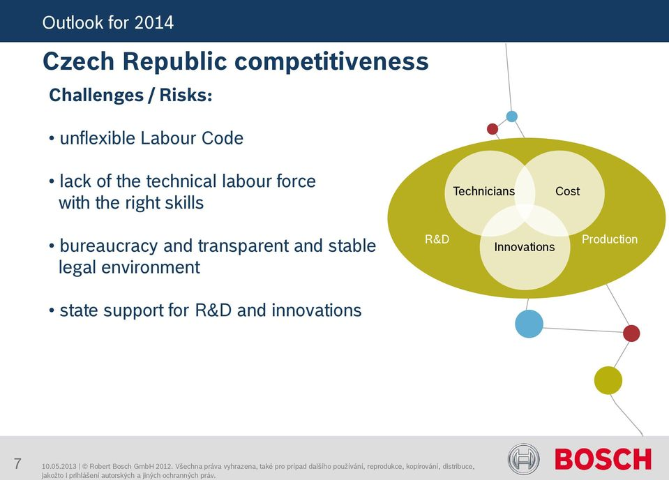 Production state support for R&D and innovations 7 10.05.2013 Robert Bosch GmbH 2012.