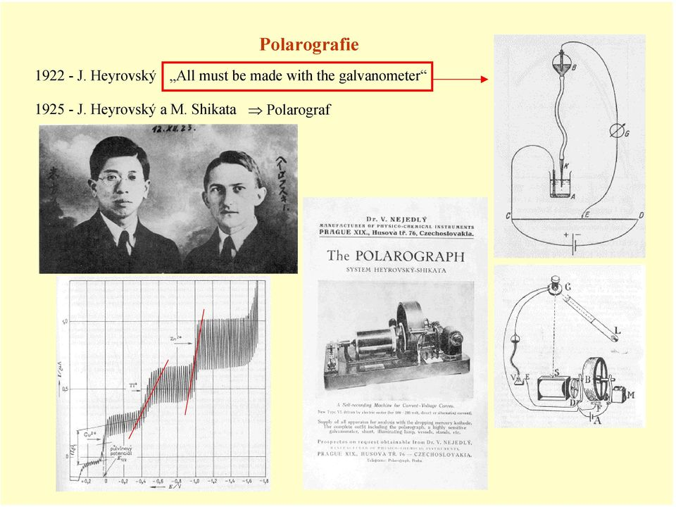 with the galvanometer 1925 -