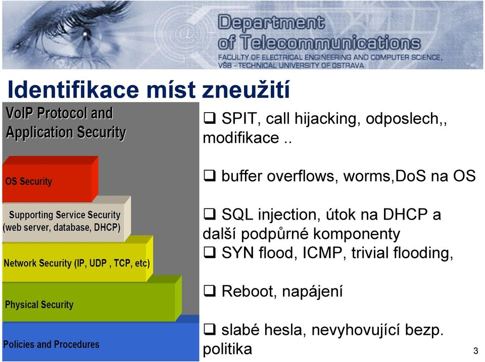 . buffer overflows, worms,dos na OS SQL injection, útok na DHCP