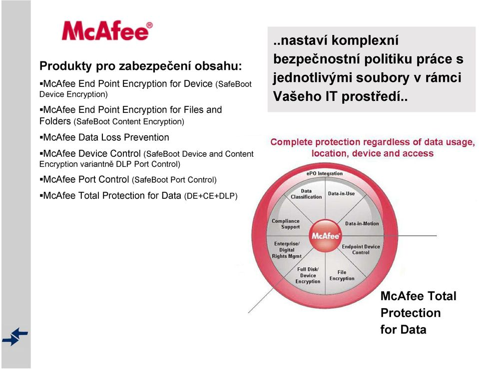 Content Encryption variantně DLP Port Control) McAfee Port Control (SafeBoot Port Control) McAfee Total Protection for Data
