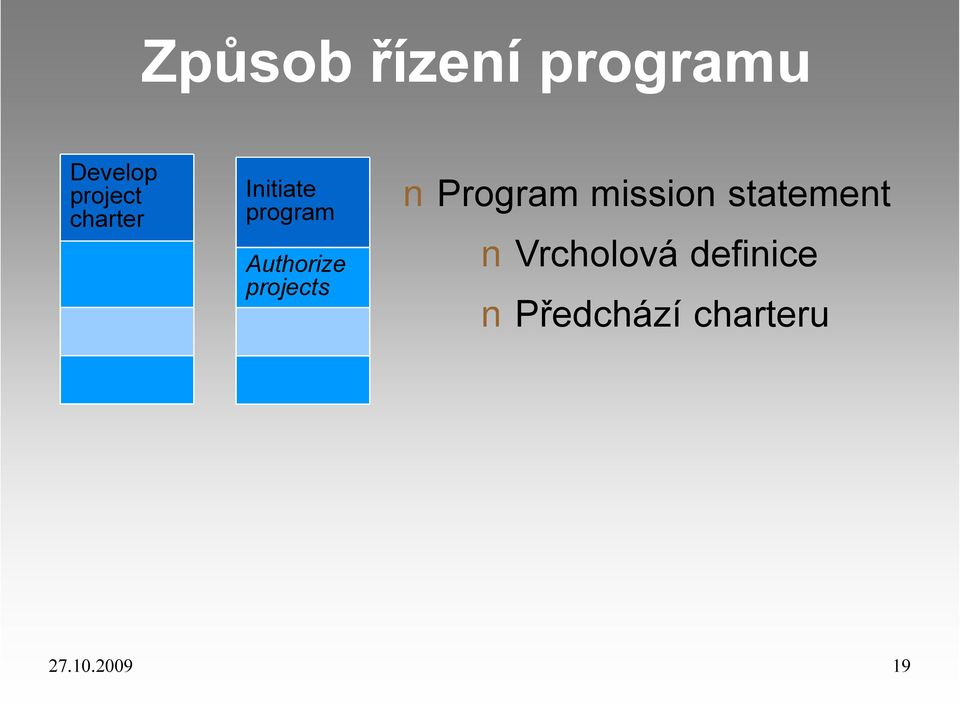 projects Program mission statement