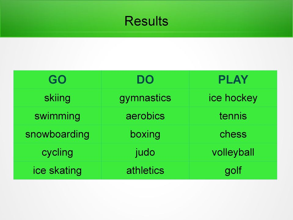 snowboarding boxing chess cycling
