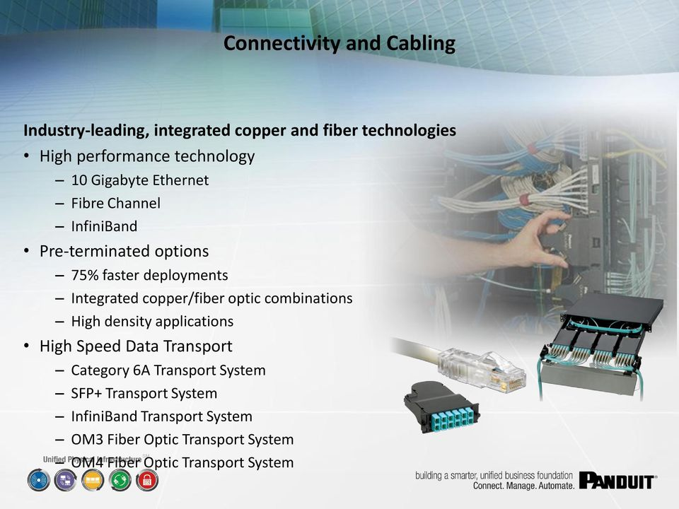 Integrated copper/fiber optic combinations High density applications High Speed Data Transport Category 6A