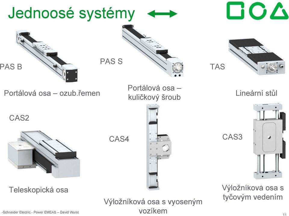 CAS3 Teleskopická osa -Schneider Electric - Power EMEAS David