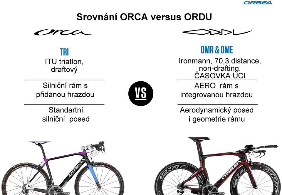 OMR & OME Ironmann, 70,3 distance, non-drafting, ČASOVKA UCI