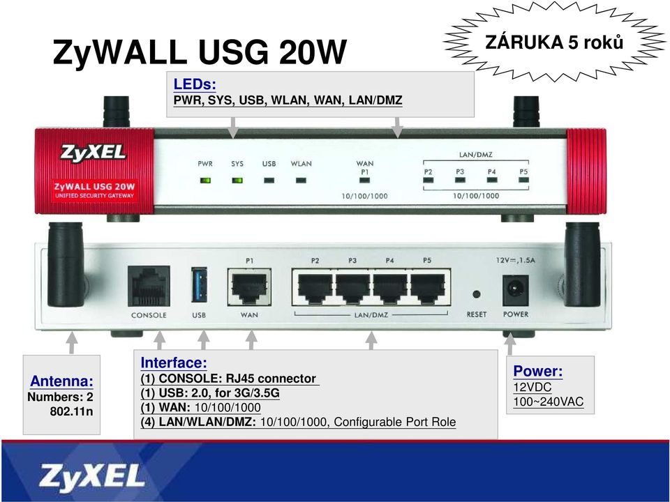 11n Interface: (1) CONSOLE: RJ45 connector (1) USB: 2.