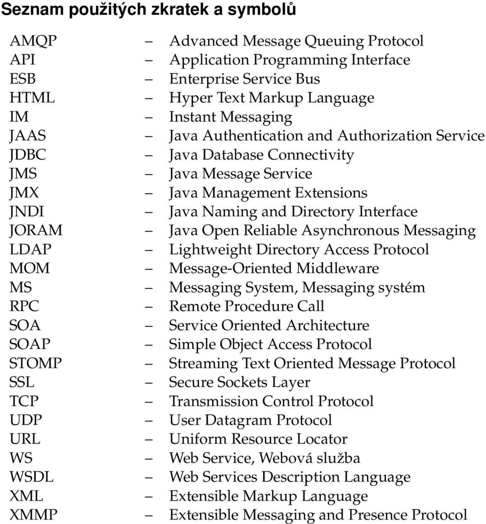 Asynchronous Messaging LDAP Lightweight Directory Access Protocol MOM Message-Oriented Middleware MS Messaging System, Messaging systém RPC Remote Procedure Call SOA Service Oriented Architecture