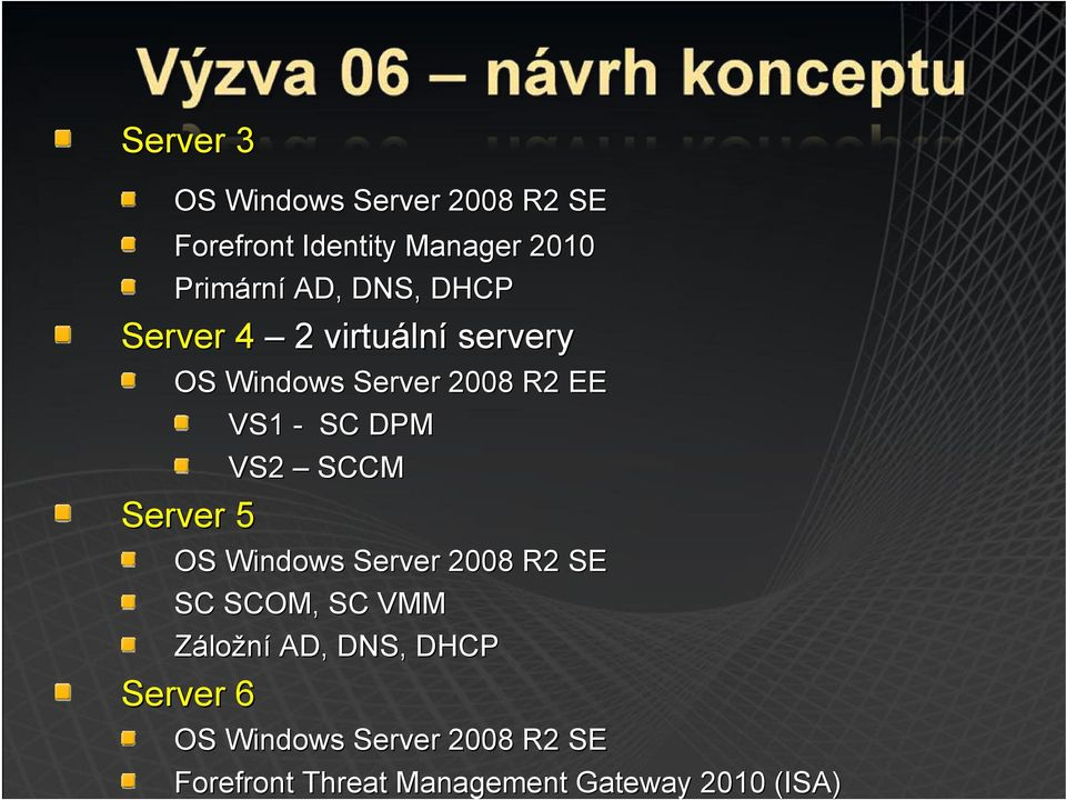 DPM VS2 SCCM Server 5 OS Windows Server 2008 R2 SE SC SCOM, SC VMM Záložní AD, DNS,