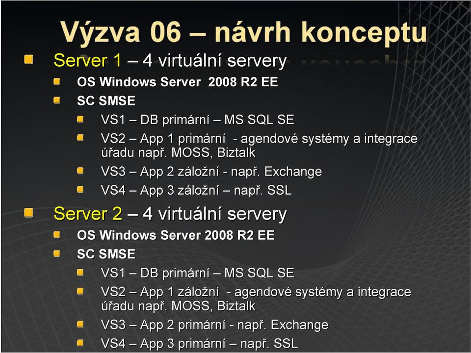 . SSL Server 2 4 virtuáln lní servery OS Windows Server 2008 R2 EE SC SMSE VS1 DB primárn rní MS SQL SE VS2 App 1 záložní -