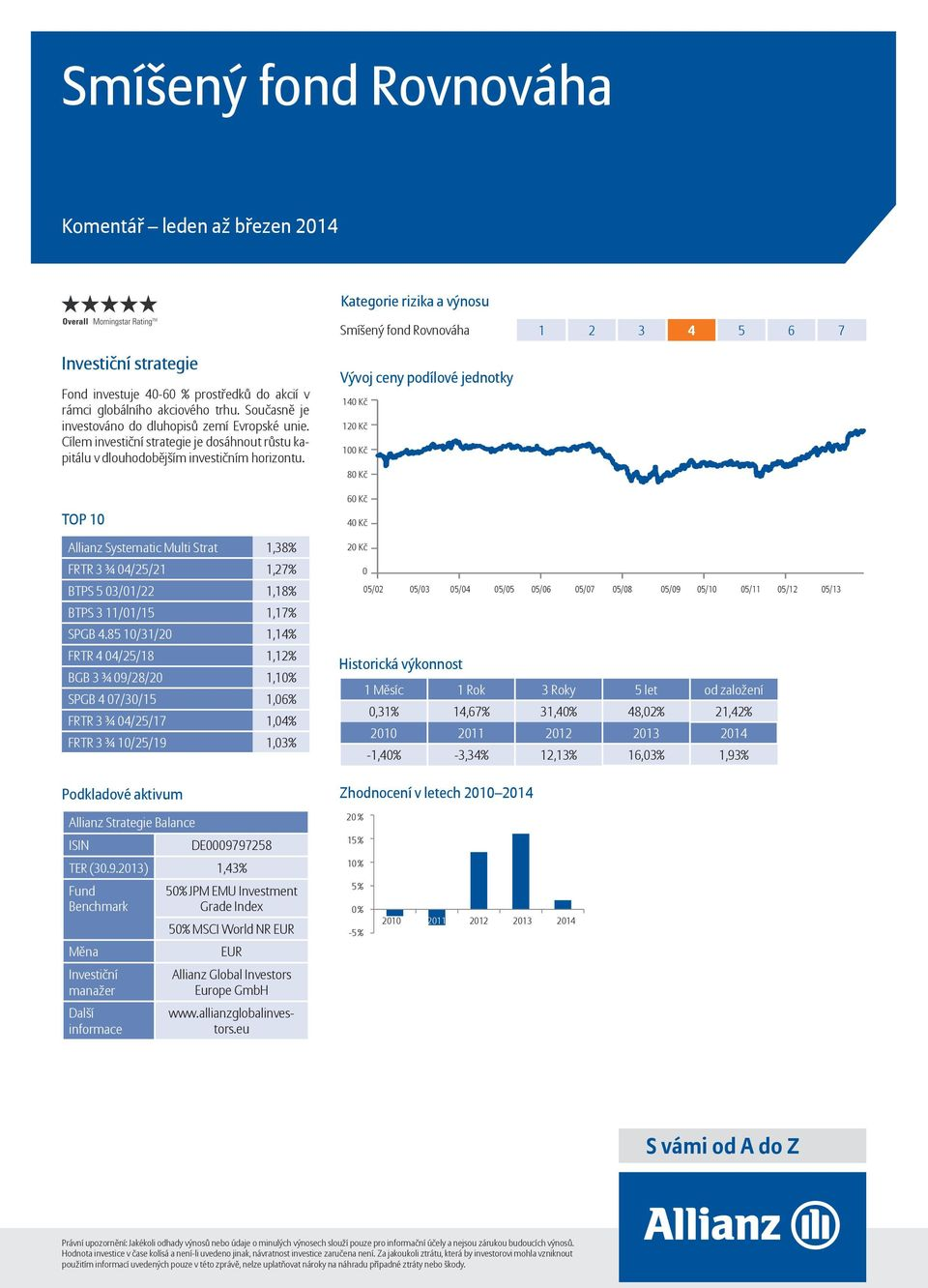 Allianz Systematic Multi Strat 1,38% FRTR 3 ¾ 04/25/21 1,27% BTPS 5 03/01/22 1,18% BTPS 3 11/01/15 1,17% SPGB 4.