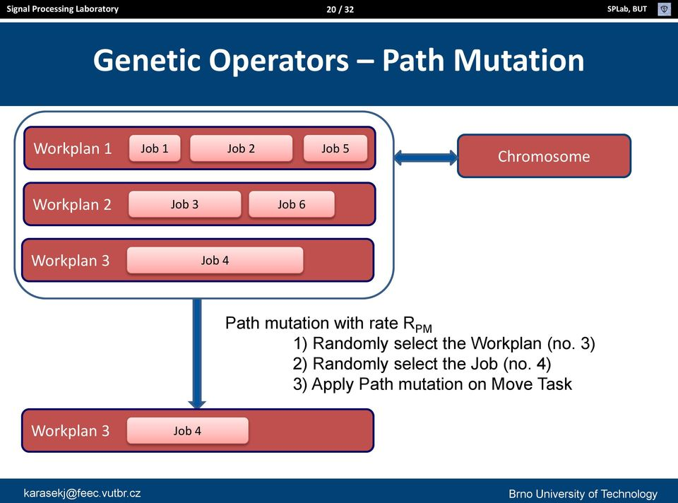 4 Path mutation with rate R PM 1) Randomly select the Workplan (no.