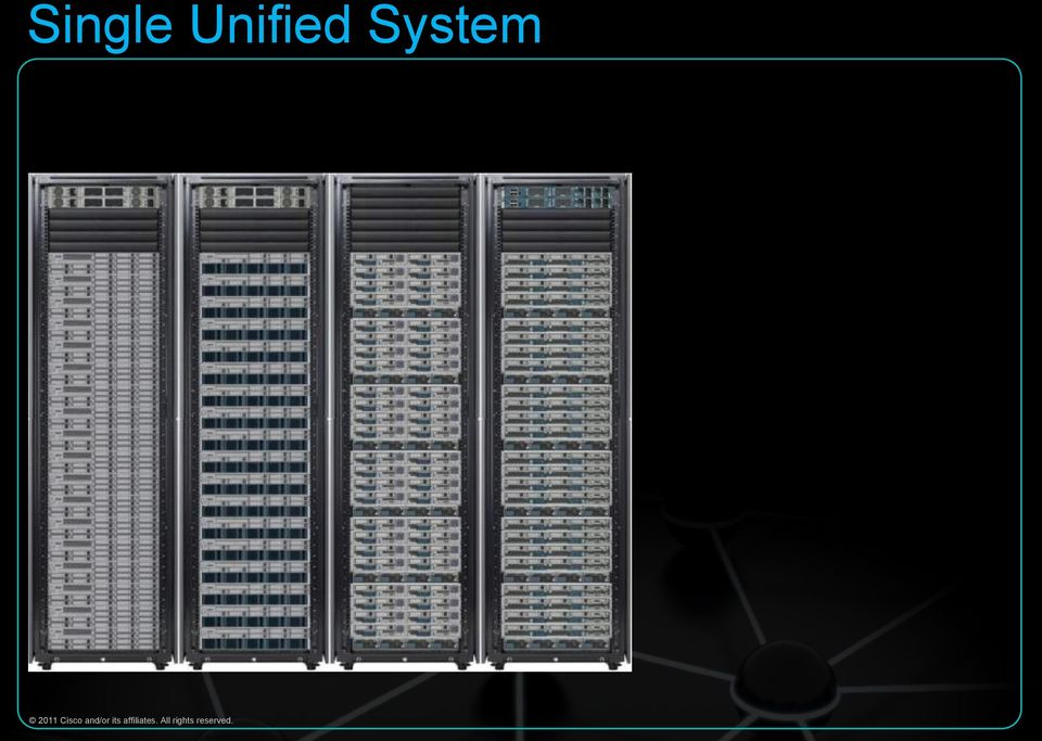 Memory Centralized All Elements Self Integrating 3 Embed Management 4 Optimize For Virtualization Server