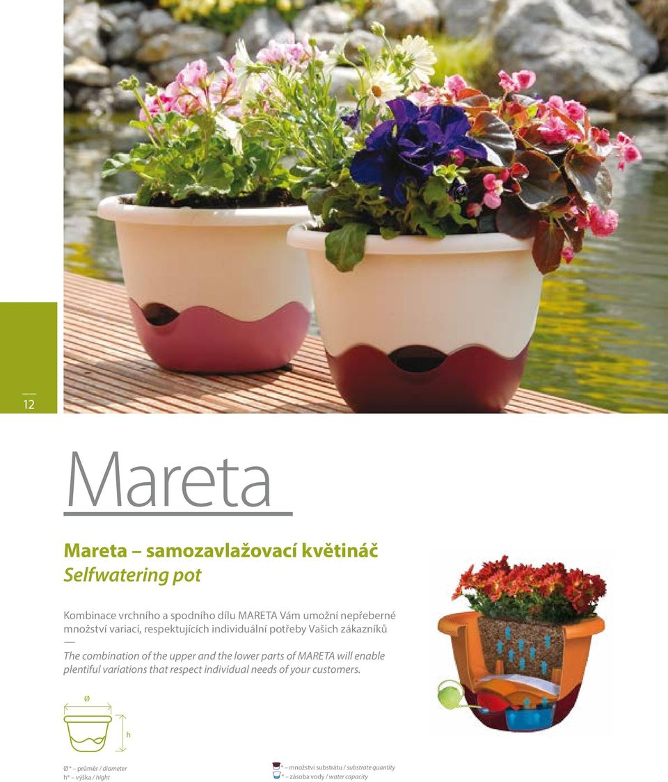 and the lower parts of MARETA will enable plentiful variations that respect individual needs of your customers.
