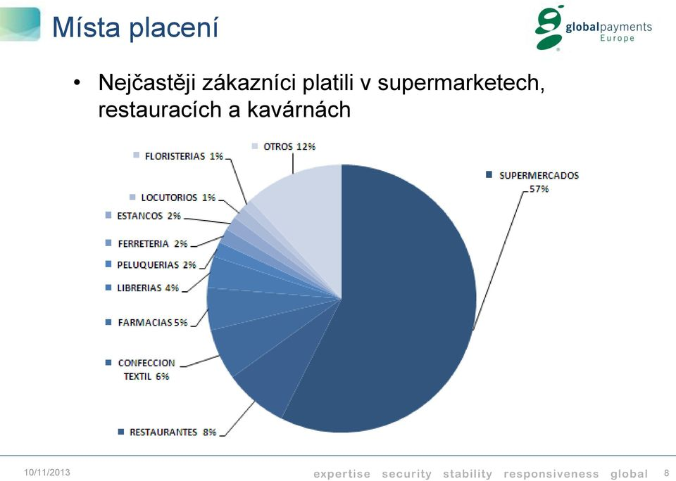 supermarketech,