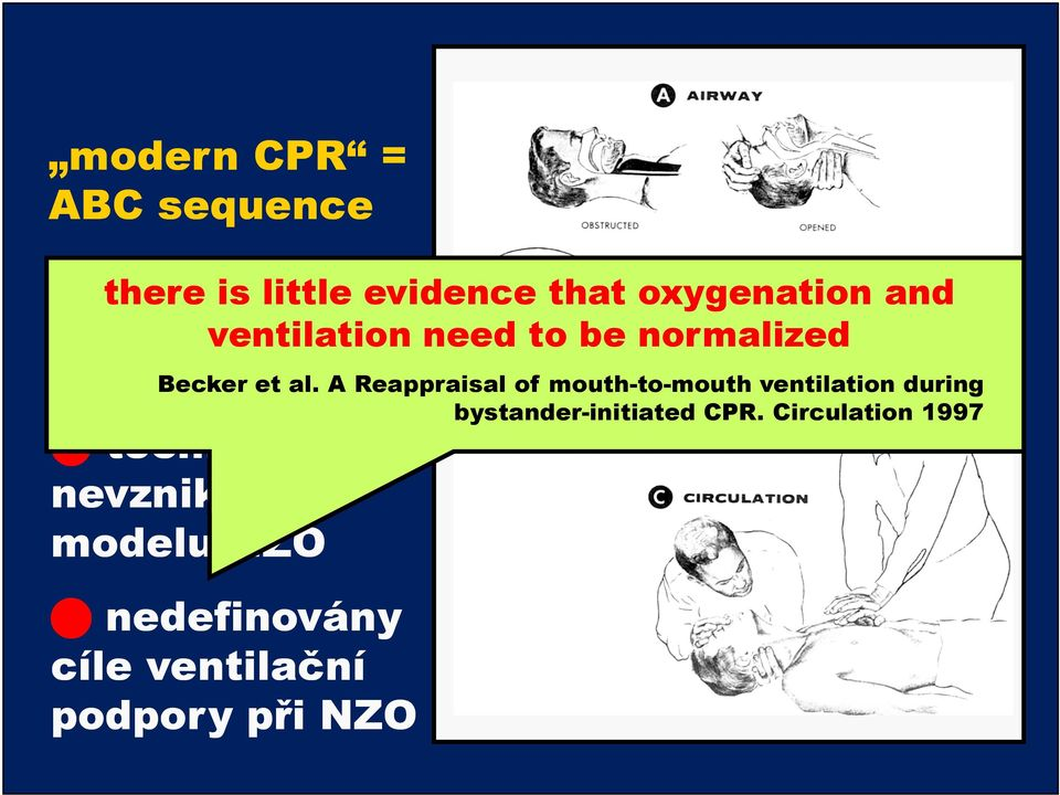 A Reappraisal of mouth-to-mouth ventilation during bystander-initiated CPR.