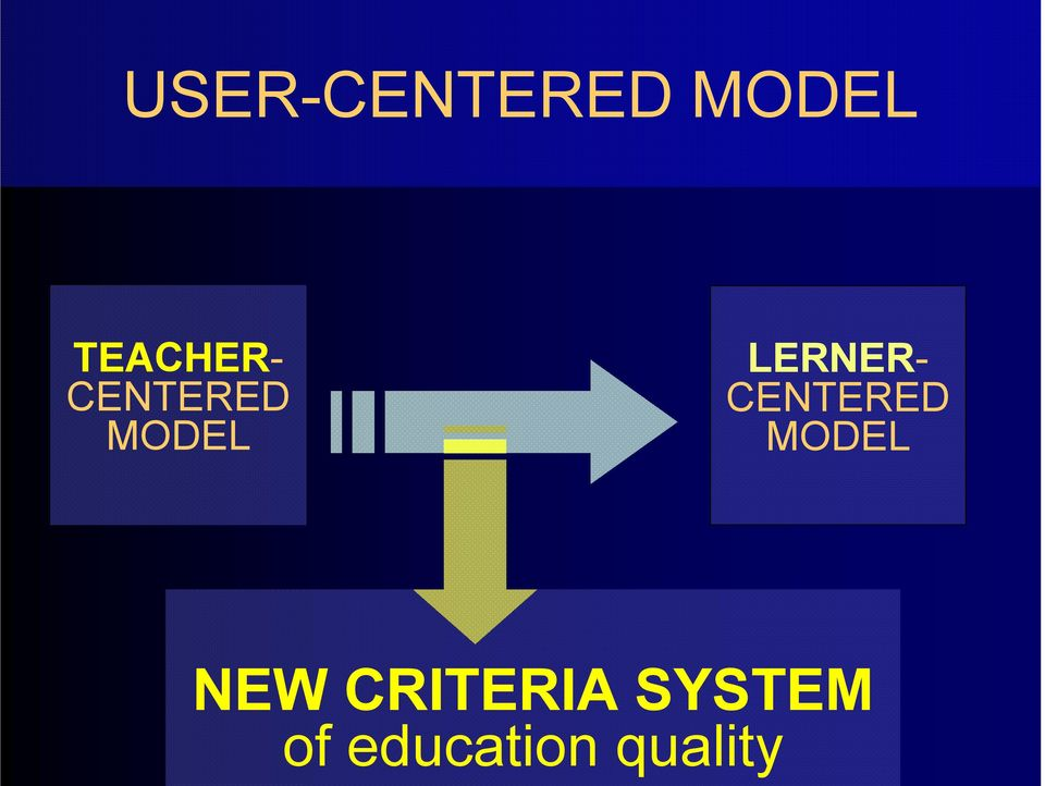 LERNER- CENTERED MODEL NEW