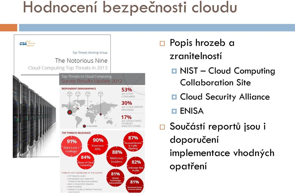 Site Cloud Security Alliance ENISA Součástí