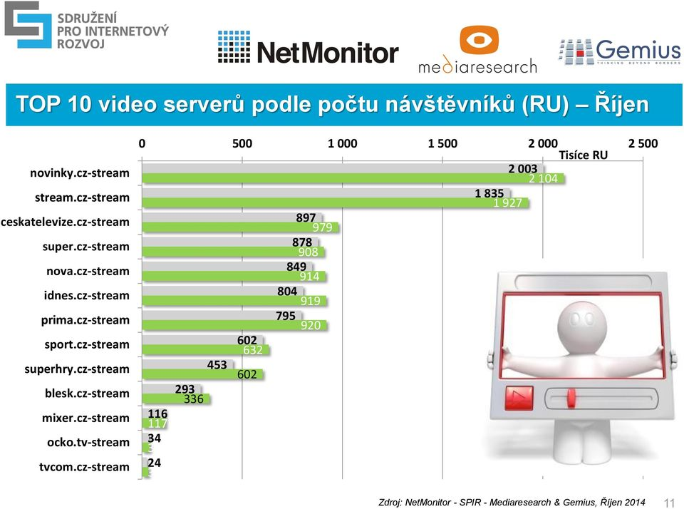 cz-stream ocko.tv-stream tvcom.